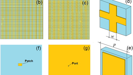 Large area subwavelength cavity antenna with planar