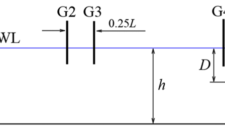 Numerical investigation of piston-modal wave resonance in the narrow