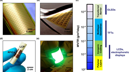 Barrier materials for flexible bioelectronic implants with