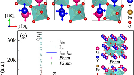 A-site partially ordered La0 5Y0 5FeO3 and its multiferroic