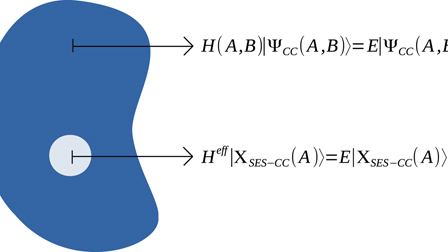 Downfolding of many-body Hamiltonians using active-space models