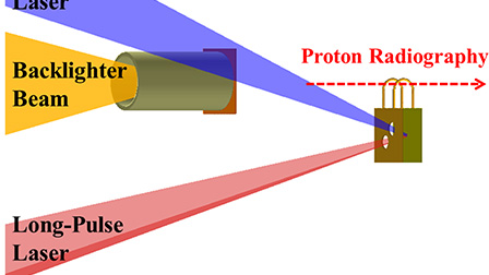 Study of a magnetically driven reconnection platform using