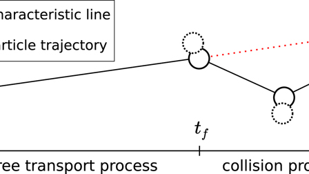 Unified gas-kinetic wave-particle methods  II  Multiscale