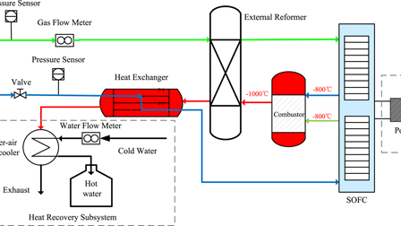 Asymmetric viscothermal acoustic propagation and implication