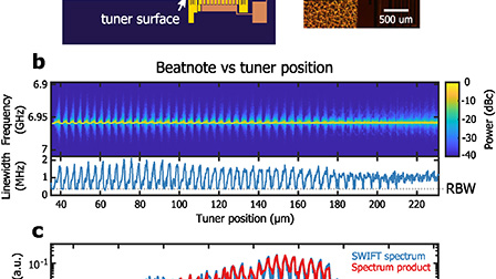 Microelectromechanical control of the state of quantum