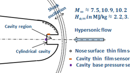 Experimental study of forward-facing cavity with energy deposition in hypersonic flow conditions