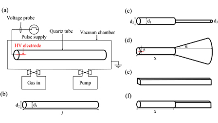 The effect of tube geometry on the chiral plasma: Physics of