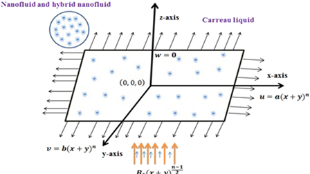 An enhancement in thermal performance of partially ionized
