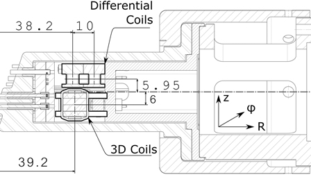 [SCHEMATICS_48IU]  Design and characteristics of a low-frequency magnetic probe for magnetic  profile measurements at Wendelstein 7-X: Review of Scientific Instruments:  Vol 91, No 7   Wendelstein Engineering Schematics      AIP Publishing - Scitation