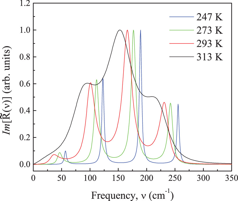 Optical Kerr effect of liquid and supercooled water: The