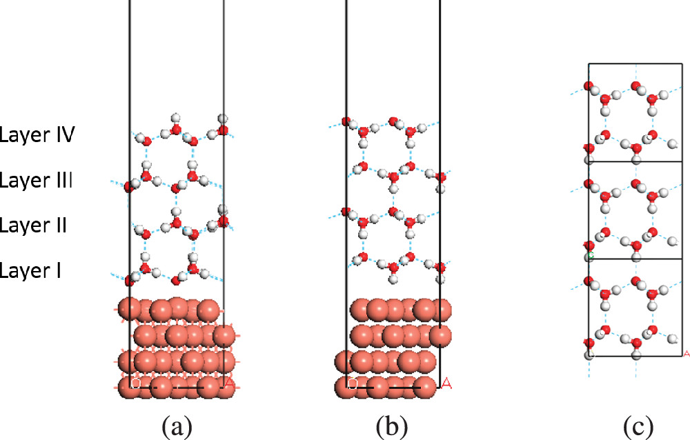 Opening gates to oxygen reduction reactions on Cu(111) surface: The